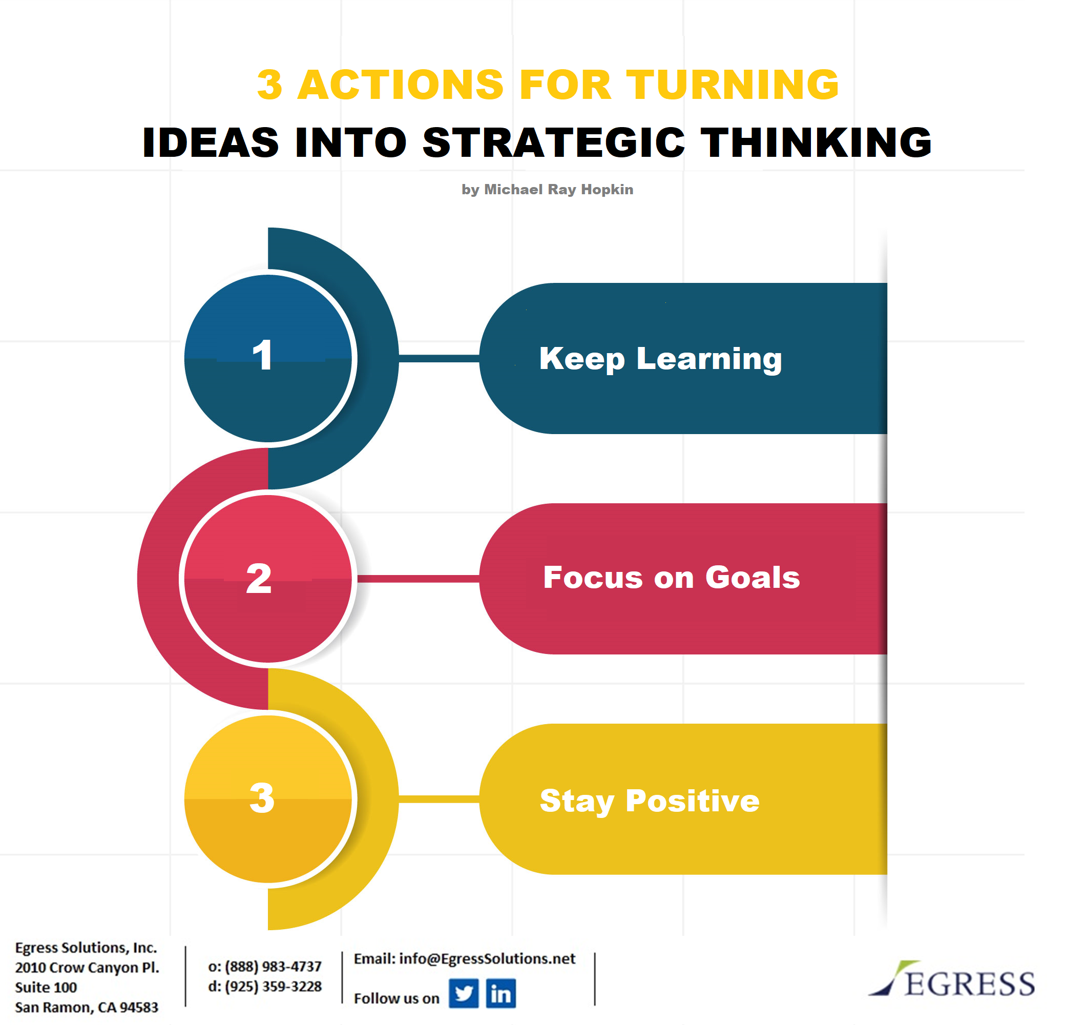 Ideas-Strategic thinking.png